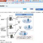 広島市防災情報 メール配信システムに登録しよう