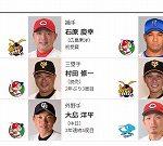 「2016年度三井ゴールデン・グラブ賞」発表!カープからは石原・菊池・丸・鈴木選手が選出!